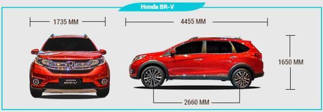 Dimensi Honda BR-V